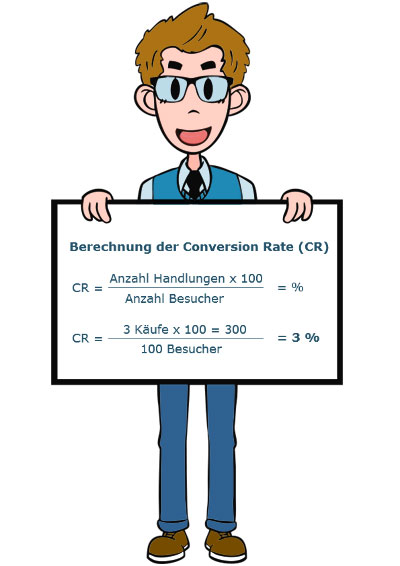 Conversion-Rate Berechnung